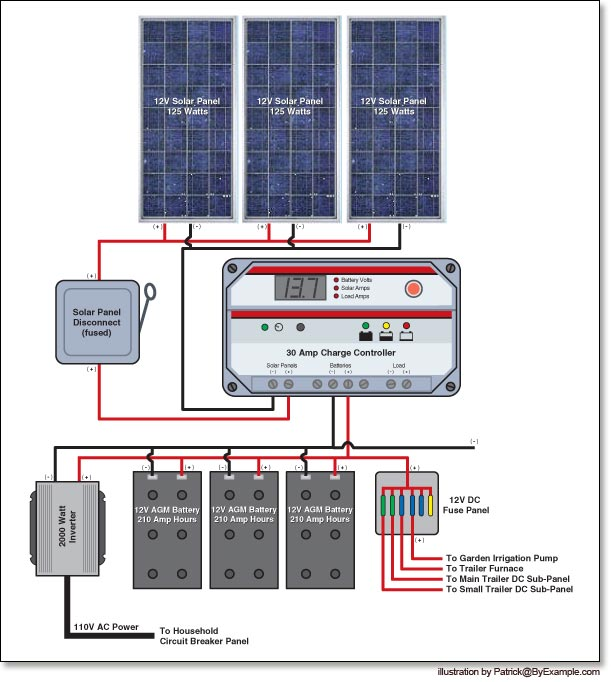Power System Diagrams — ByExample.com
